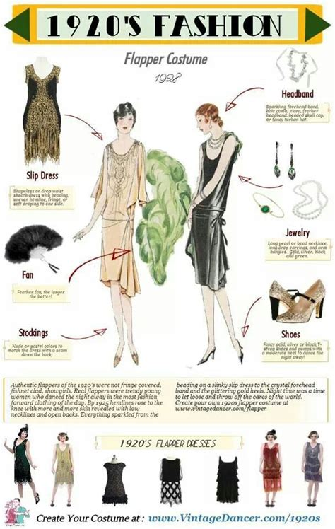 tutorial charleston dance 1000 images about charleston 1920s dance hen party on