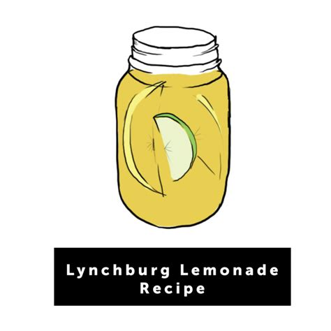 Capella Espresso 1oz lynchburg lemonade recipe obsev