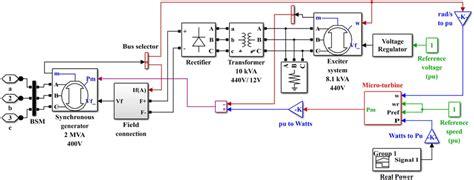 induction generator model simulink simulink model of split shaft mt with synchronous generator