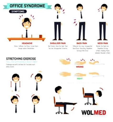 Office Desk Stretches Some Basic Stretches And Exercises For The Office And Workplace Shippingposition
