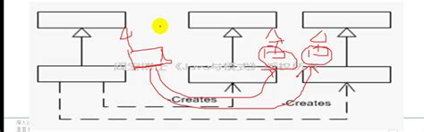 design pattern used in hibernate design pattern allen s blog