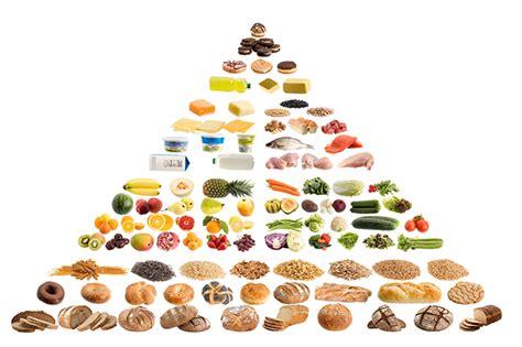 alimentazione per lo sportivo linee guida dell alimentazione per lo sportivo volchem