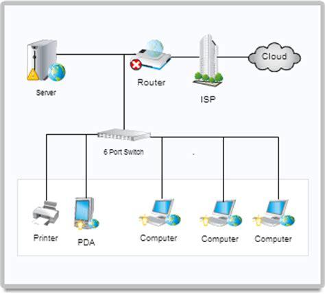 exles of network diagrams diagram exles using creately creately