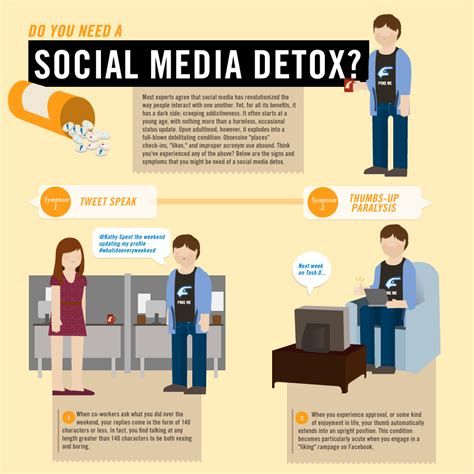 Social Media Detox App by Better Finds Symptoms Of Social Media Addiction