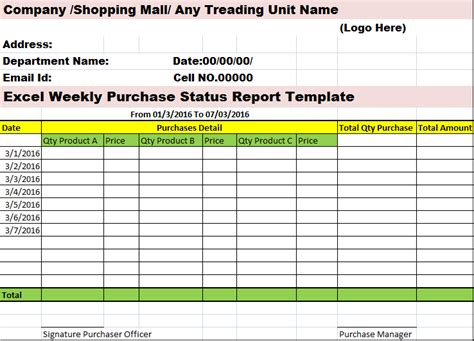 Purchasing Report Template Excel Weekly Purchases Status Report Format Free Report