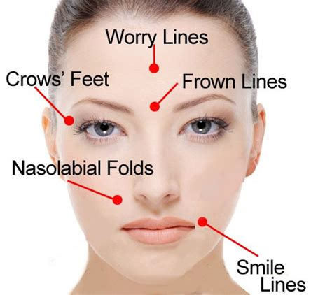 With The Most Botox by The Five Most Worrisome Wrinkles Include S And