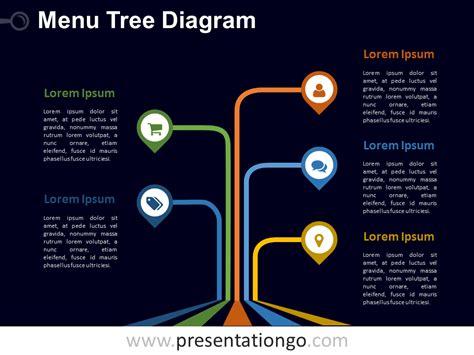 Menu Tree Powerpoint Diagram Presentationgo Com Powerpoint Tree Diagram