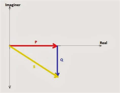 Adaptor Penghemat Listrik aneka info teknik yang perlu diketahui tentang alat