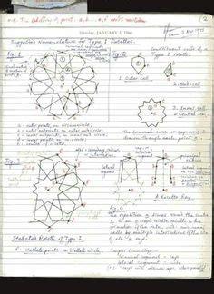 islamic pattern of diffusion islamic pattern project 1 download dana krystle