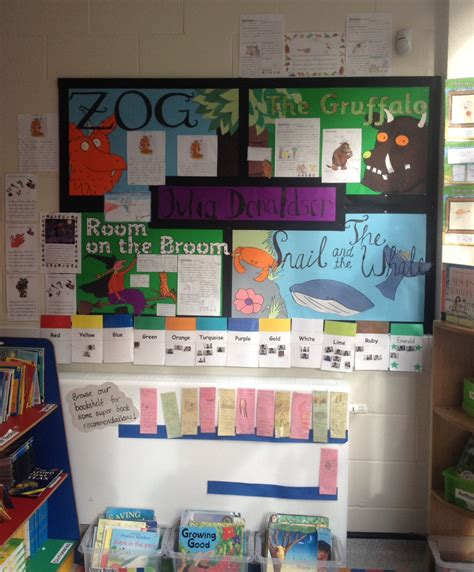 story themes for early years book corner display author study julia donaldson