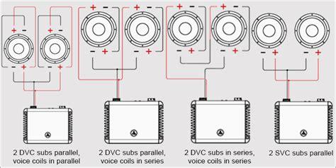single  dual voice coil subwoofers