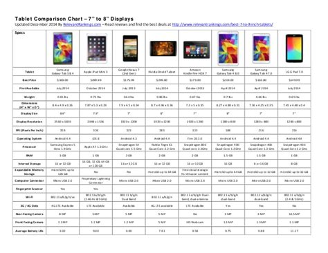 best tablet compare 2014 best tablet comparison chart 7 to 8 inch displays