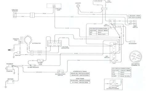 deere la145 wiring schematic free wiring diagrams