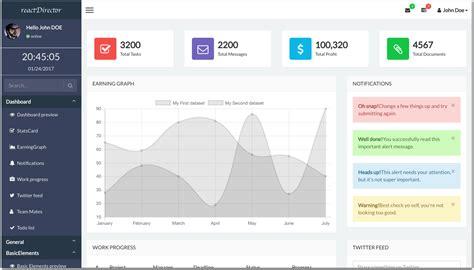 Github Mackentoch React Director Admin Template Reactjs Version Of Director Responsive Admin React Dashboard Template