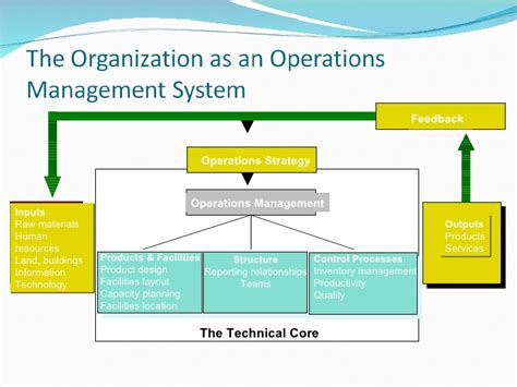 What Is Operations Management Mba by Product Layout Exle Operation Management Production