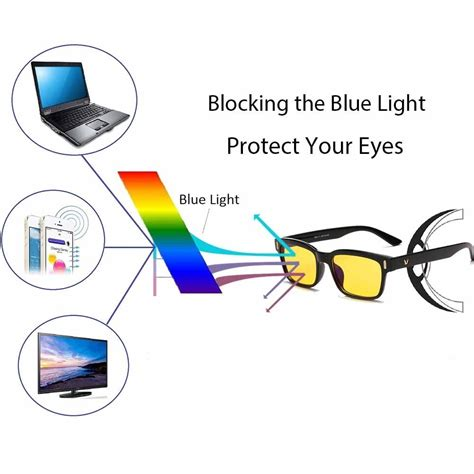 blue light filters for digital devices technology protecting your vision from blue light