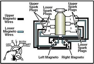 outboard ignition switch magneto wiring outboard free engine image for user manual