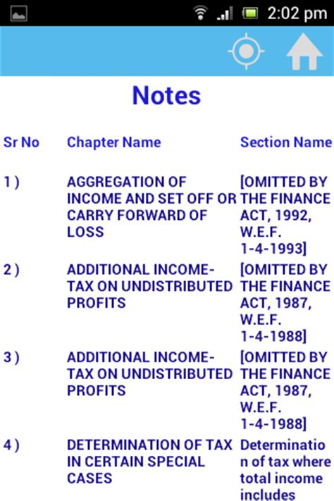 section 5 of income tax act income tax act 1961 android apps on google play