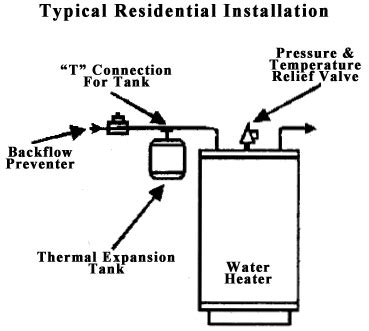 How To Plumb A Pressure Tank Diagram by Water Heater Thermal Expansion Tanks