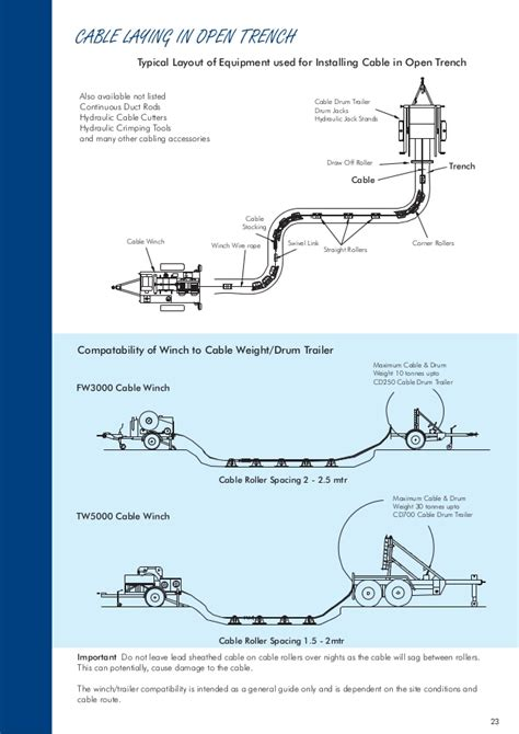 high voltage cable laying cable laying pulling equipment low high voltage cables