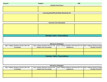 robert marzano lesson plan template 25 best monitoring and marzano images on