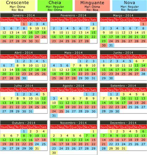 calendario lunar para la pesca 2016 entendendo o calend 193 rio lunar mam 195 es que tem d 218 vida