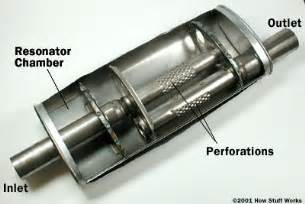 Design Of Exhaust System Pdf Exhaust Silencer Design