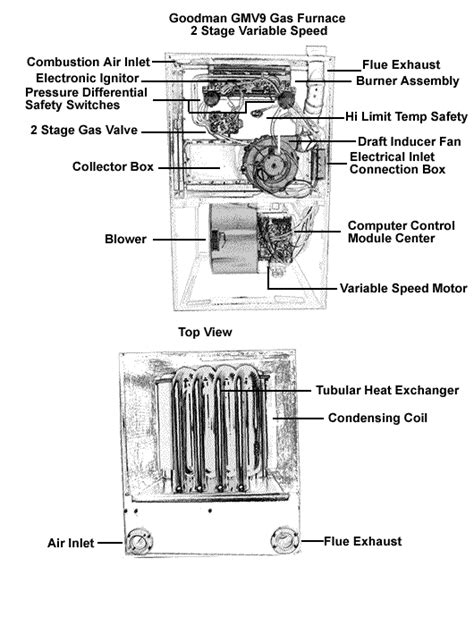 how to install a goodman furnace wiring diagrams