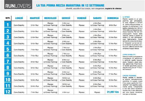 programma di allenamento a casa programma allenamento mezza maratona per principianti