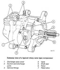 car aircon wiring diagram car free engine image for user manual