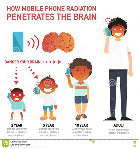 mobile phone radiation levels how mobile phone radiation penetrates the brain