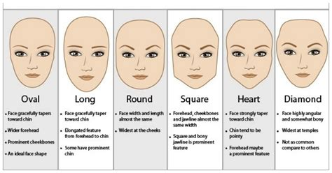 face shapes and hairstyles to match see what hairstyle is the best for you according to your