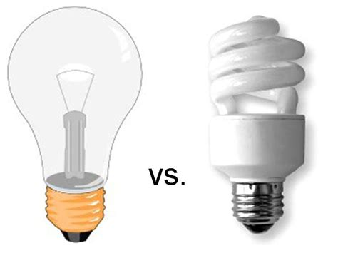 fluorescent heat l bulbs light vs heat bulbs activity www teachengineering org