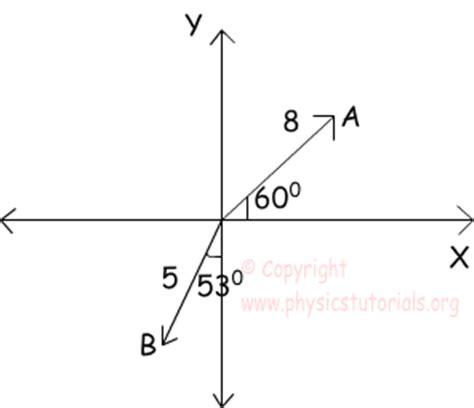 vector tutorial in physics vectors addition of vectors components of vectors with