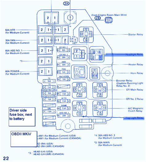 toyota wiring diagram color codes pdf efcaviation