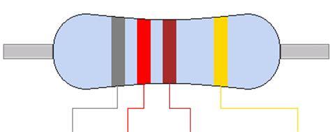 820 ohm resistor 820r 820 ohm resistor colour code