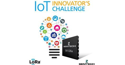 iot design contest mouser iot contest for innovative lora use cases designs smart2 0