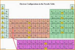 7 electron configuration chart nypd resume