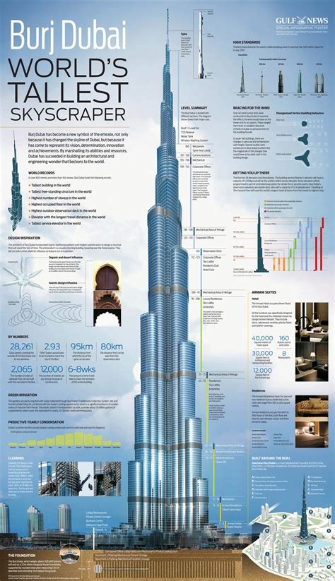 world s world s tallest tower the burj khalifa visual ly