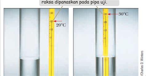 Termometer Air Raksa 360 Derajat termodinamika termometer dan skala suhu celcius