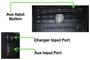 How To Add A Aux Port To A Car Stereo by 2007 2011 Mazda Ipod Iphone Radio Aux Input Cable Ebay