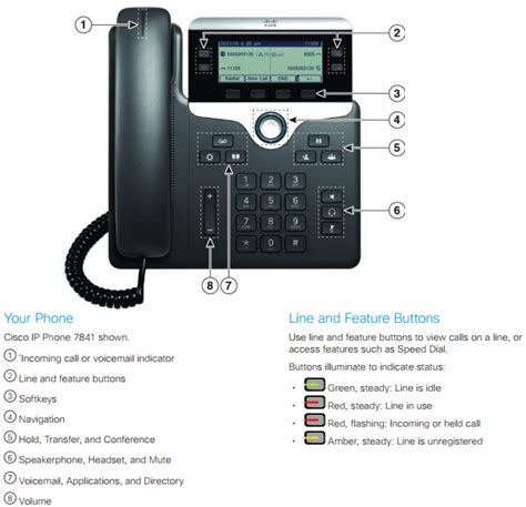 Marvelous Cisco 7841 #8: Ob_fd29fd_cisco-ip-phone-7800-series-for-third-p.png
