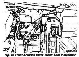 Bleeding Abs Brake System Dodge Abs Brake Bleed Procedure