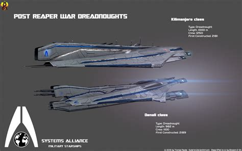 reaper layout boat systems alliance dreadnoughts by euderion on deviantart