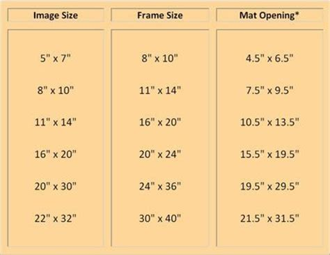 25 best ideas about standard picture frame sizes on