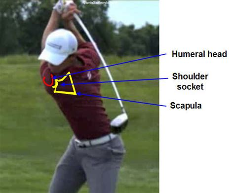 left shoulder pain golf swing swing analysis