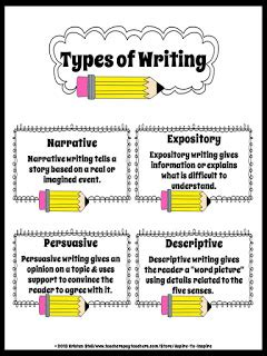 Types Of Writing Styles For Essays by Classroom Freebies Four Types Of Writing Printable