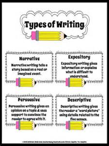 Types Of Essay Writting by Classroom Freebies Four Types Of Writing Printable