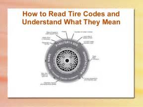 Car Tire Numbers What Do They How To Read Tire Codes And Understand What They