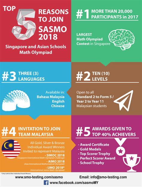 design competition malaysia 2018 sasmo smo education group